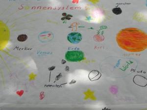 Astro-Malschule für Kids