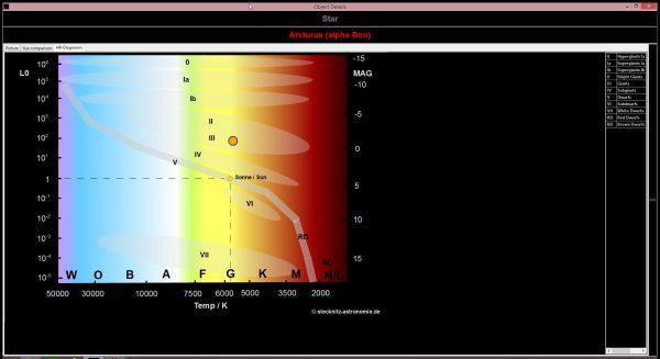 Hertzsprung-Russell-Diagram