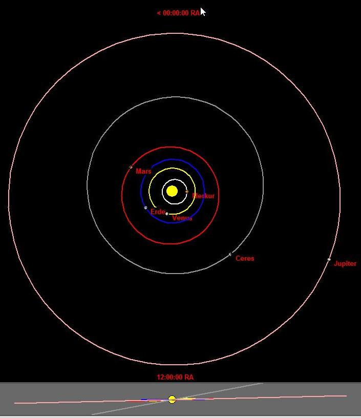 Sonnensystem - Jupiter und die inneren Planeten